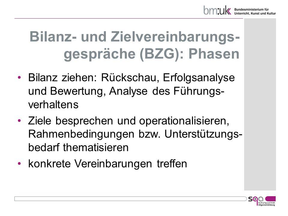 Bilanz- und Zielvereinbarungs- gespräche (BZG): Phasen Bilanz ziehen: Rückschau, Erfolgsanalyse und Bewertung, Analyse des Führungs- verhaltens Ziele