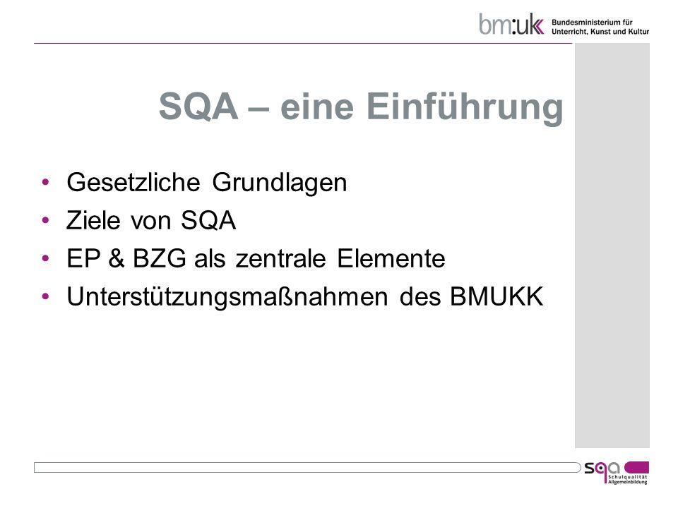 Entwicklungspläne (EP): verbindliche Grundstruktur Rückblick & Ist-Analyse (inkl.