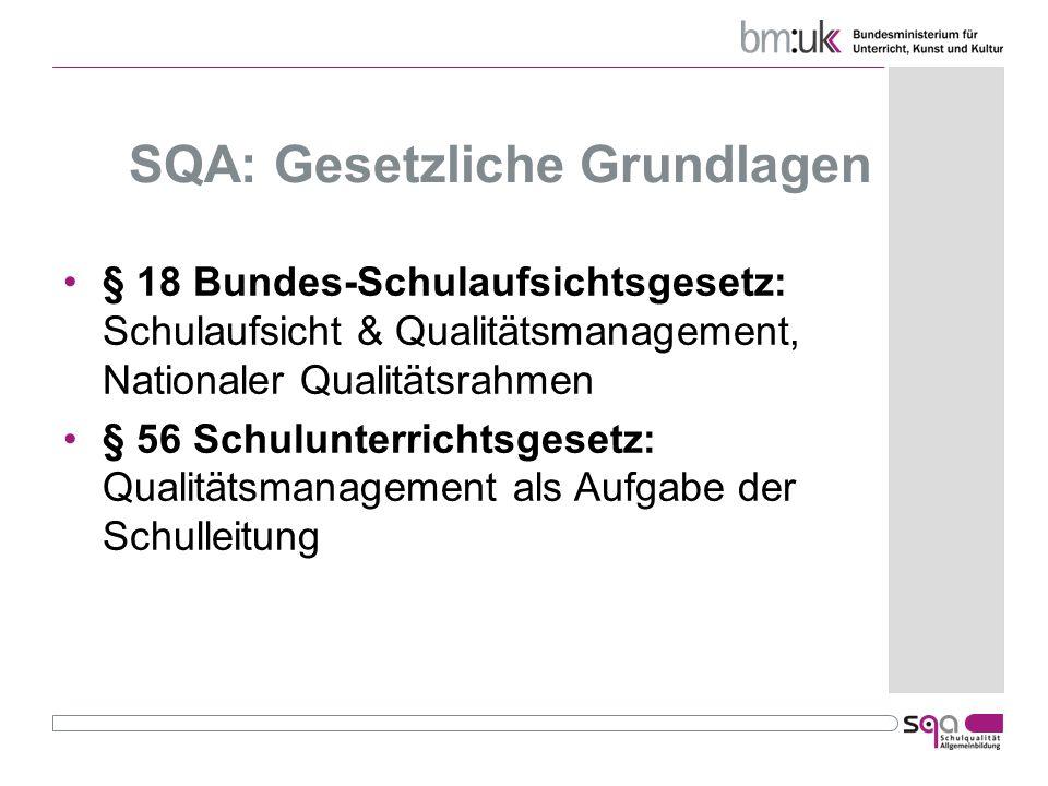SQA: Gesetzliche Grundlagen § 18 Bundes-Schulaufsichtsgesetz: Schulaufsicht & Qualitätsmanagement, Nationaler Qualitätsrahmen § 56 Schulunterrichtsges