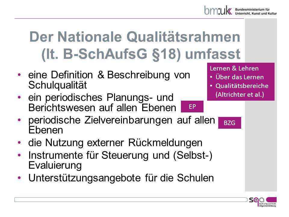 Der Nationale Qualitätsrahmen (lt. B-SchAufsG §18) umfasst eine Definition & Beschreibung von Schulqualität ein periodisches Planungs- und Berichtswes