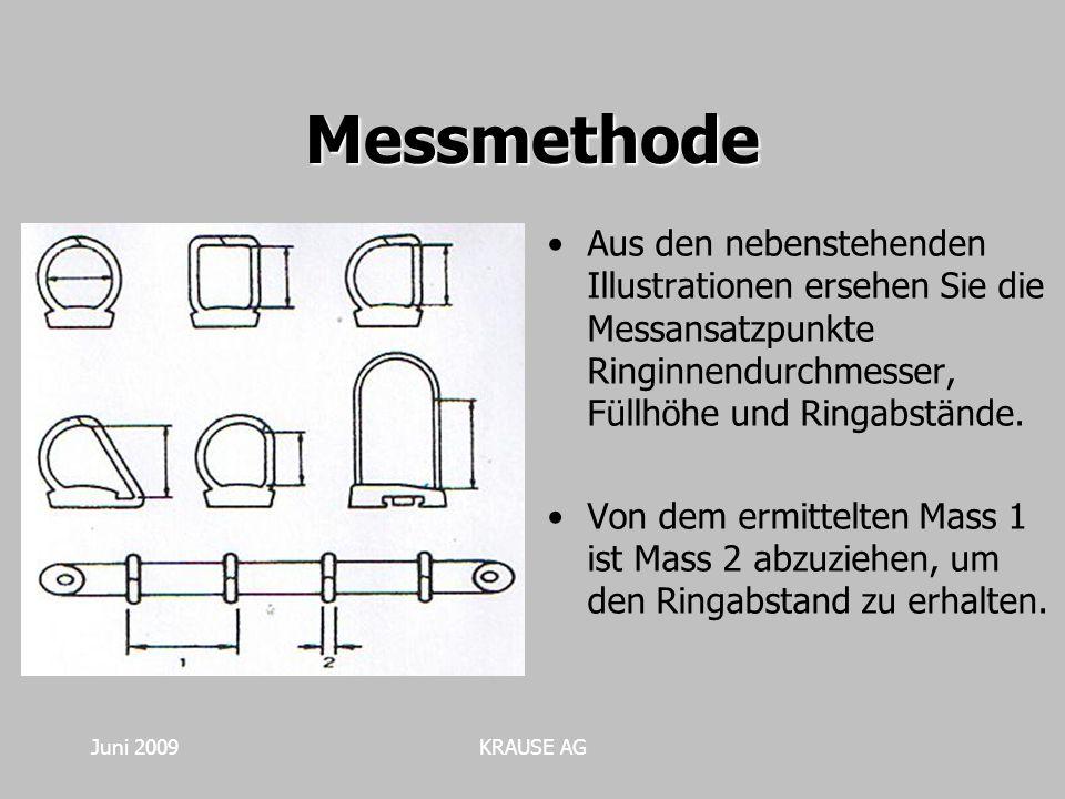Juni 2009KRAUSE AG Messmethode Aus den nebenstehenden Illustrationen ersehen Sie die Messansatzpunkte Ringinnendurchmesser, Füllhöhe und Ringabstände.