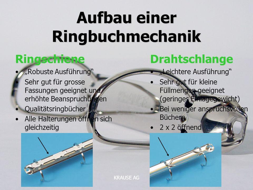 Juni 2009KRAUSE AG Aufbau einer Ringbuchmechanik Ringschiene Robuste Ausführung Sehr gut für grosse Fassungen geeignet und erhöhte Beanspruchungen Qua