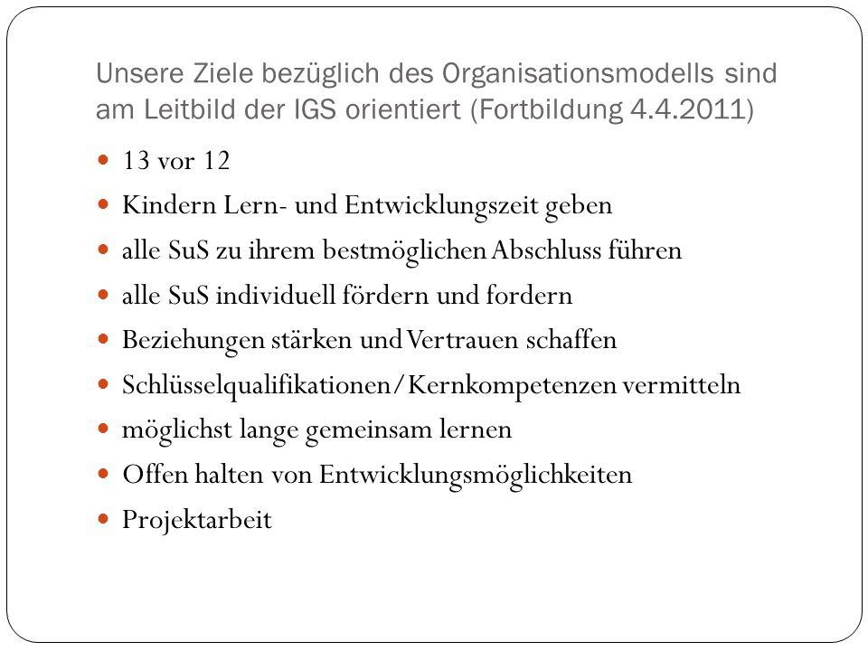 Unsere Ziele bezüglich des Organisationsmodells sind am Leitbild der IGS orientiert (Fortbildung 4.4.2011) 13 vor 12 Kindern Lern- und Entwicklungszei