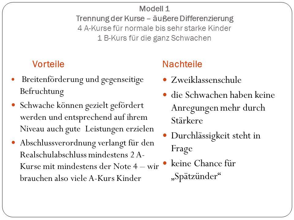 Modell 1 Trennung der Kurse – äußere Differenzierung 4 A-Kurse für normale bis sehr starke Kinder 1 B-Kurs für die ganz Schwachen VorteileNachteile Br