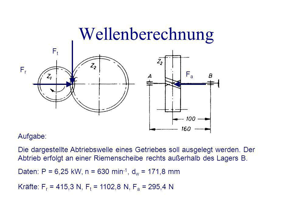 Wellenberechnung Aufgabe: Die dargestellte Abtriebswelle eines Getriebes soll ausgelegt werden. Der Abtrieb erfolgt an einer Riemenscheibe rechts auße