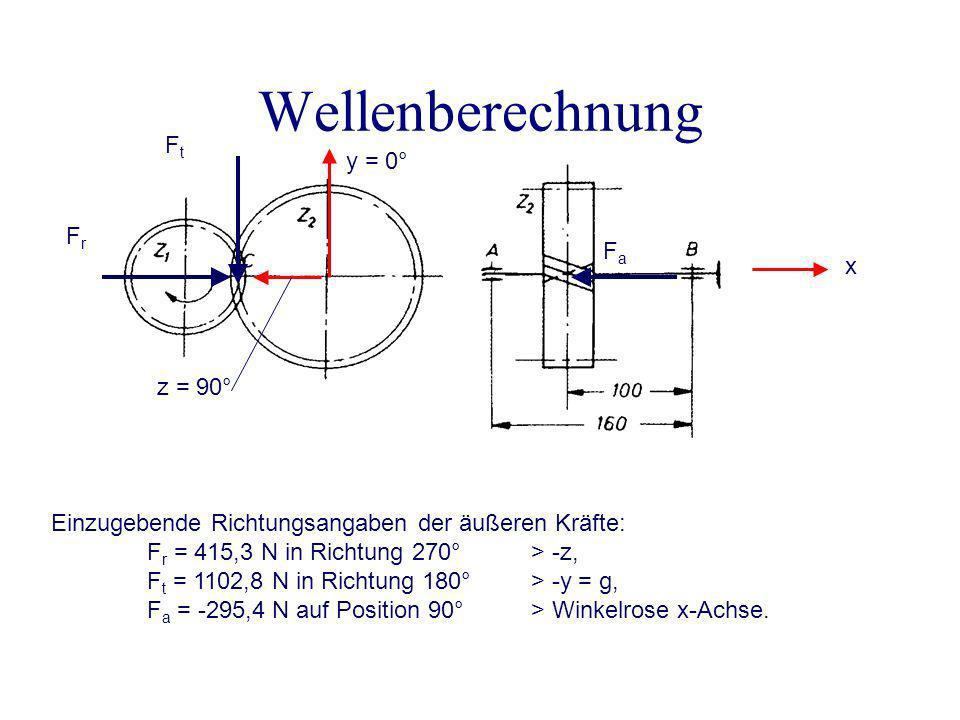 Wellenberechnung FaFa FrFr FtFt Einzugebende Richtungsangaben der äußeren Kräfte: F r = 415,3 N in Richtung 270°> -z, F t = 1102,8 N in Richtung 180°>