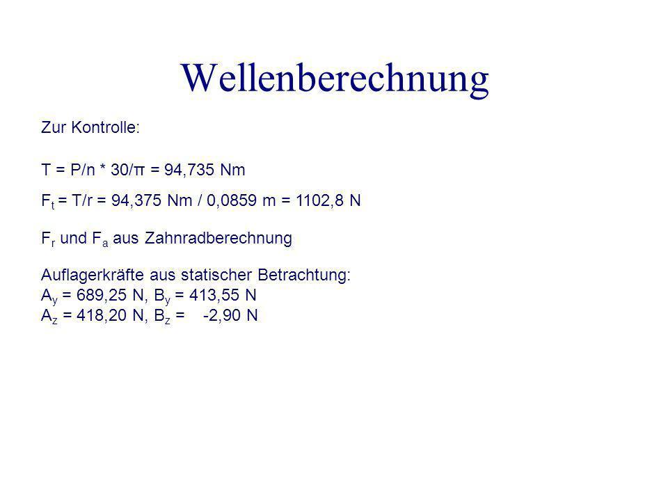 Wellenberechnung Zur Kontrolle: T = P/n * 30/π = 94,735 Nm F t = T/r = 94,375 Nm / 0,0859 m = 1102,8 N F r und F a aus Zahnradberechnung Auflagerkräft