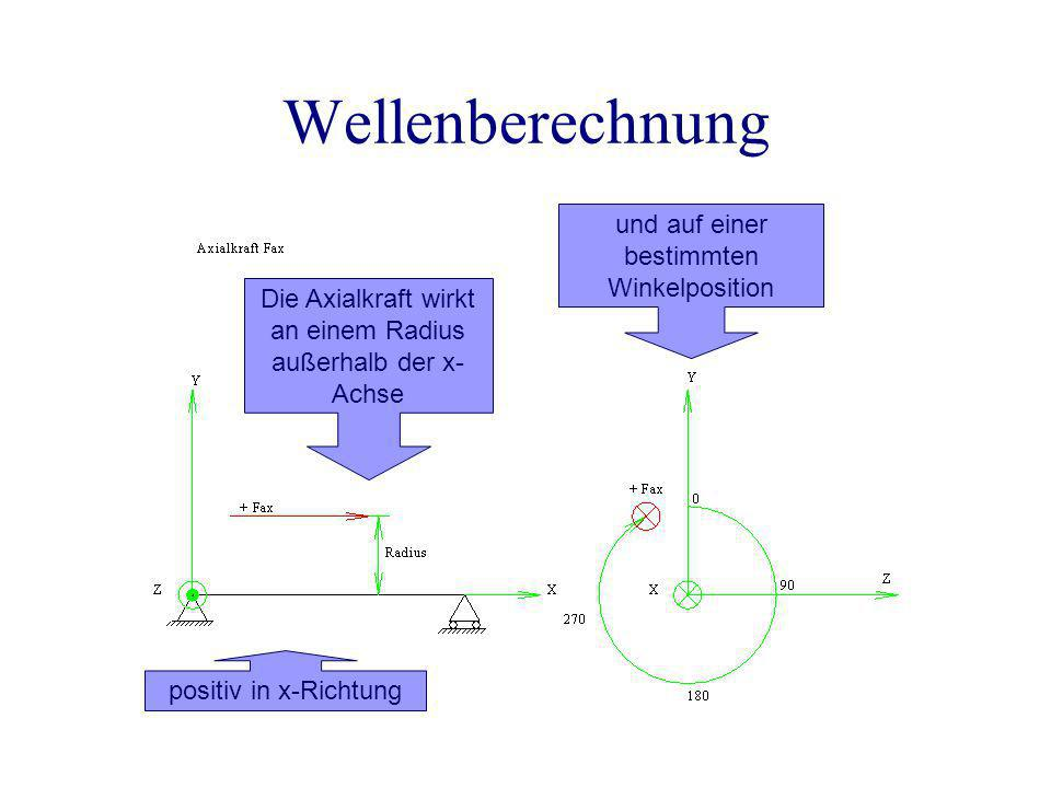Wellenberechnung Zur Kontrolle: T = P/n * 30/π = 94,735 Nm F t = T/r = 94,375 Nm / 0,0859 m = 1102,8 N F r und F a aus Zahnradberechnung Auflagerkräfte aus statischer Betrachtung: A y = 689,25 N, B y = 413,55 N A z = 418,20 N, B z = -2,90 N