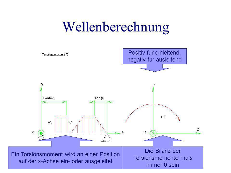 Wellenberechnung Positiv für einleitend, negativ für ausleitend Die Bilanz der Torsionsmomente muß immer 0 sein Ein Torsionsmoment wird an einer Posit
