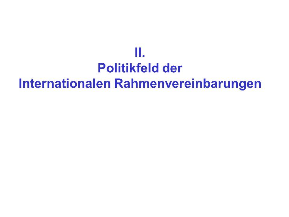 II. Politikfeld der Internationalen Rahmenvereinbarungen