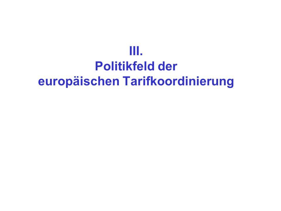 III. Politikfeld der europäischen Tarifkoordinierung