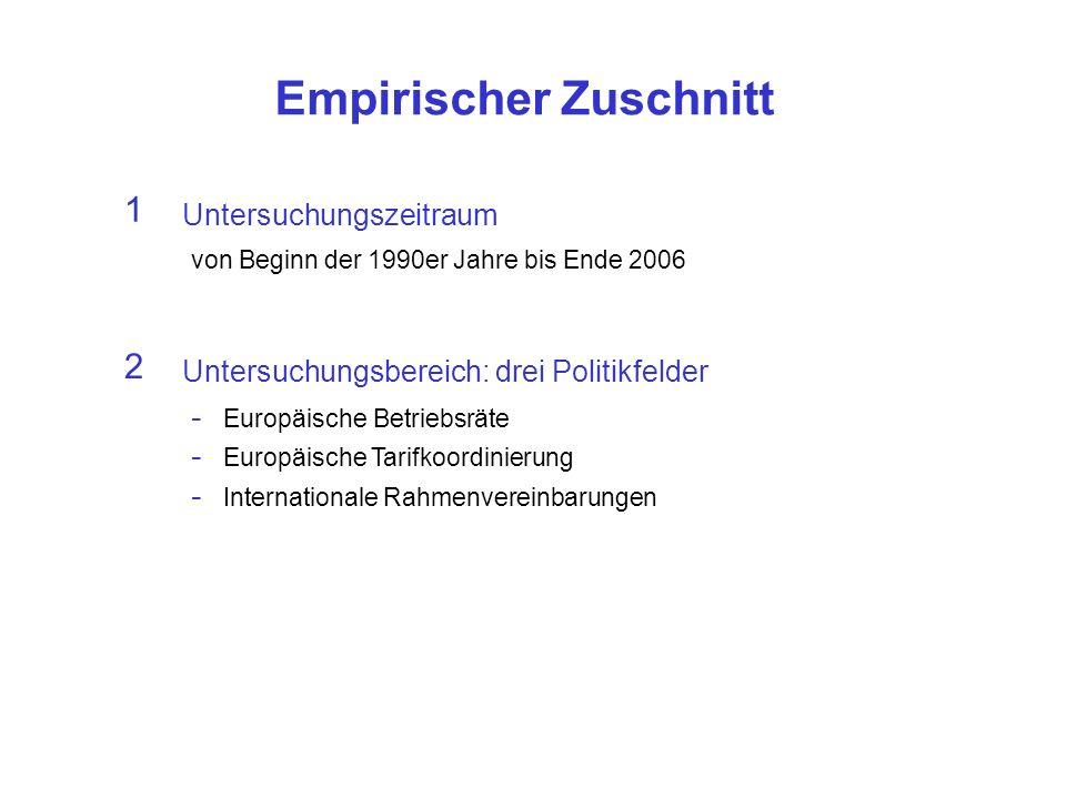 Empirischer Zuschnitt 1 Untersuchungszeitraum von Beginn der 1990er Jahre bis Ende 2006 2 Untersuchungsbereich: drei Politikfelder - Europäische Betriebsräte - Europäische Tarifkoordinierung - Internationale Rahmenvereinbarungen