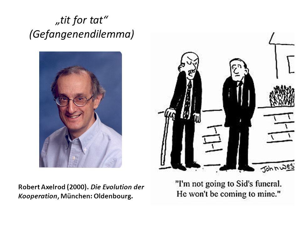 tit for tat (Gefangenendilemma) Robert Axelrod (2000). Die Evolution der Kooperation, München: Oldenbourg.