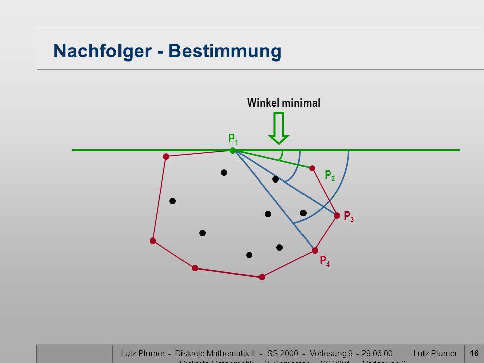 Lutz Plümer - Diskrete Mathematik II - SS 2000 - Vorlesung 9 - 29.06.00 Lutz Plümer - Diskrete Mathematik - 2. Semester - SS 2001 - Vorlesung 9 16 Nac