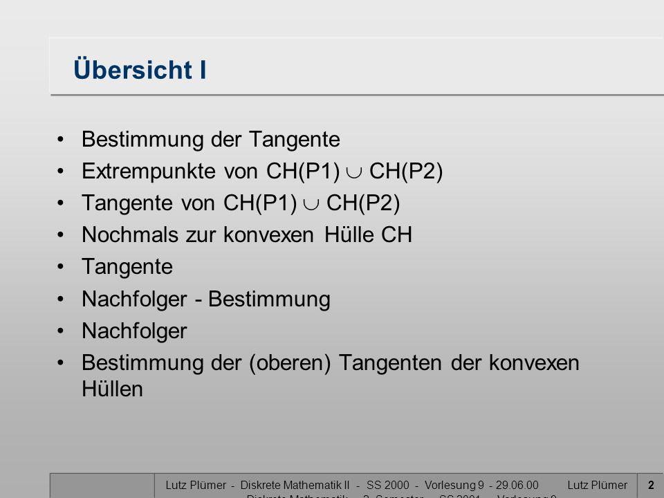 Lutz Plümer - Diskrete Mathematik II - SS 2000 - Vorlesung 9 - 29.06.00 Lutz Plümer - Diskrete Mathematik - 2. Semester - SS 2001 - Vorlesung 9 2 Über