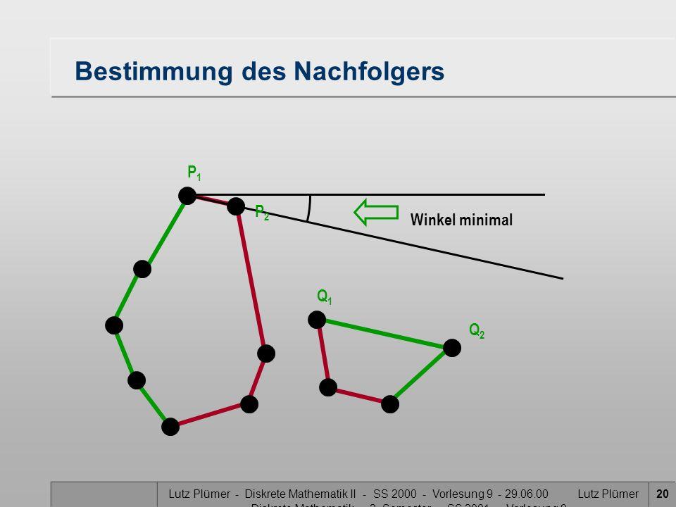 Lutz Plümer - Diskrete Mathematik II - SS 2000 - Vorlesung 9 - 29.06.00 Lutz Plümer - Diskrete Mathematik - 2. Semester - SS 2001 - Vorlesung 9 20 Bes