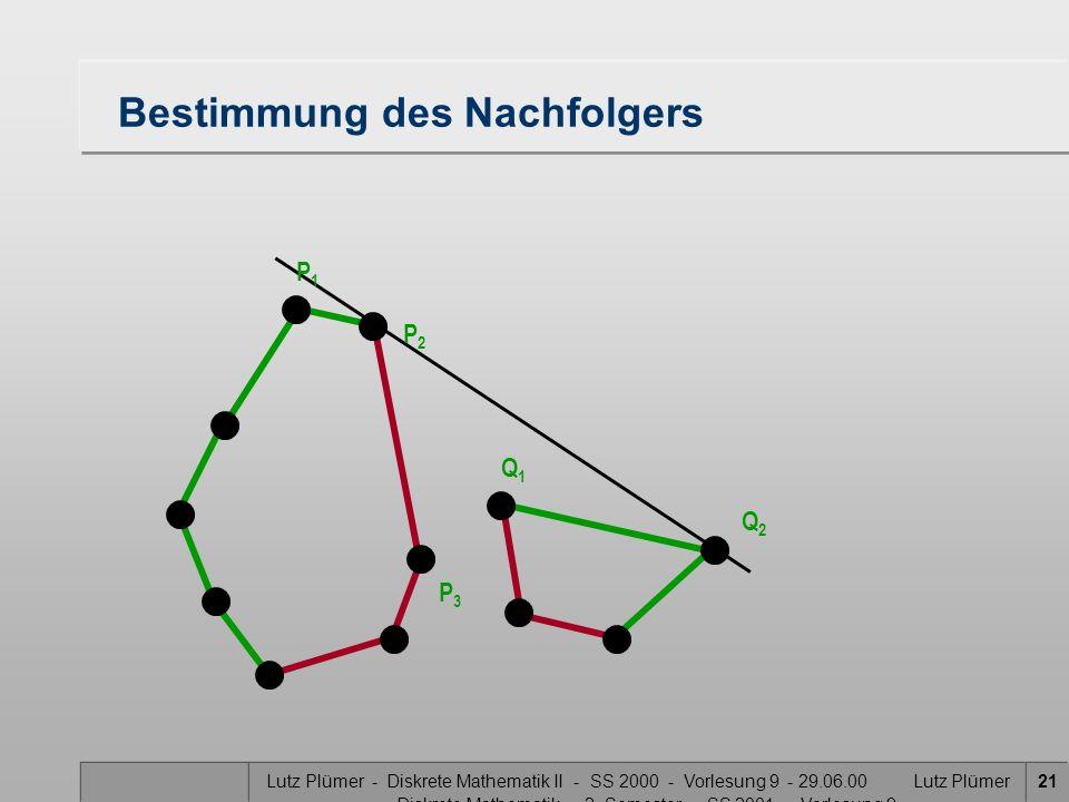 Lutz Plümer - Diskrete Mathematik II - SS 2000 - Vorlesung 9 - 29.06.00 Lutz Plümer - Diskrete Mathematik - 2. Semester - SS 2001 - Vorlesung 9 21 Bes
