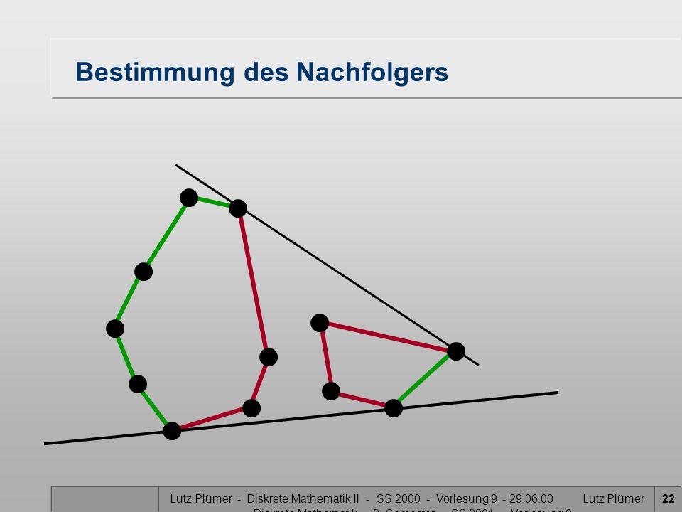 Lutz Plümer - Diskrete Mathematik II - SS 2000 - Vorlesung 9 - 29.06.00 Lutz Plümer - Diskrete Mathematik - 2. Semester - SS 2001 - Vorlesung 9 22 Bes