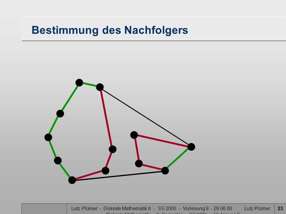 Lutz Plümer - Diskrete Mathematik II - SS 2000 - Vorlesung 9 - 29.06.00 Lutz Plümer - Diskrete Mathematik - 2. Semester - SS 2001 - Vorlesung 9 23 Bes