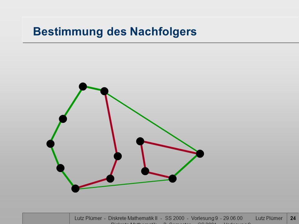 Lutz Plümer - Diskrete Mathematik II - SS 2000 - Vorlesung 9 - 29.06.00 Lutz Plümer - Diskrete Mathematik - 2. Semester - SS 2001 - Vorlesung 9 24 Bes