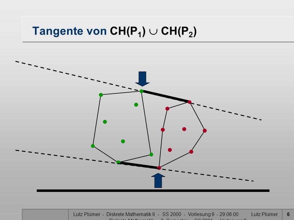 Lutz Plümer - Diskrete Mathematik II - SS 2000 - Vorlesung 9 - 29.06.00 Lutz Plümer - Diskrete Mathematik - 2. Semester - SS 2001 - Vorlesung 9 6 Tang
