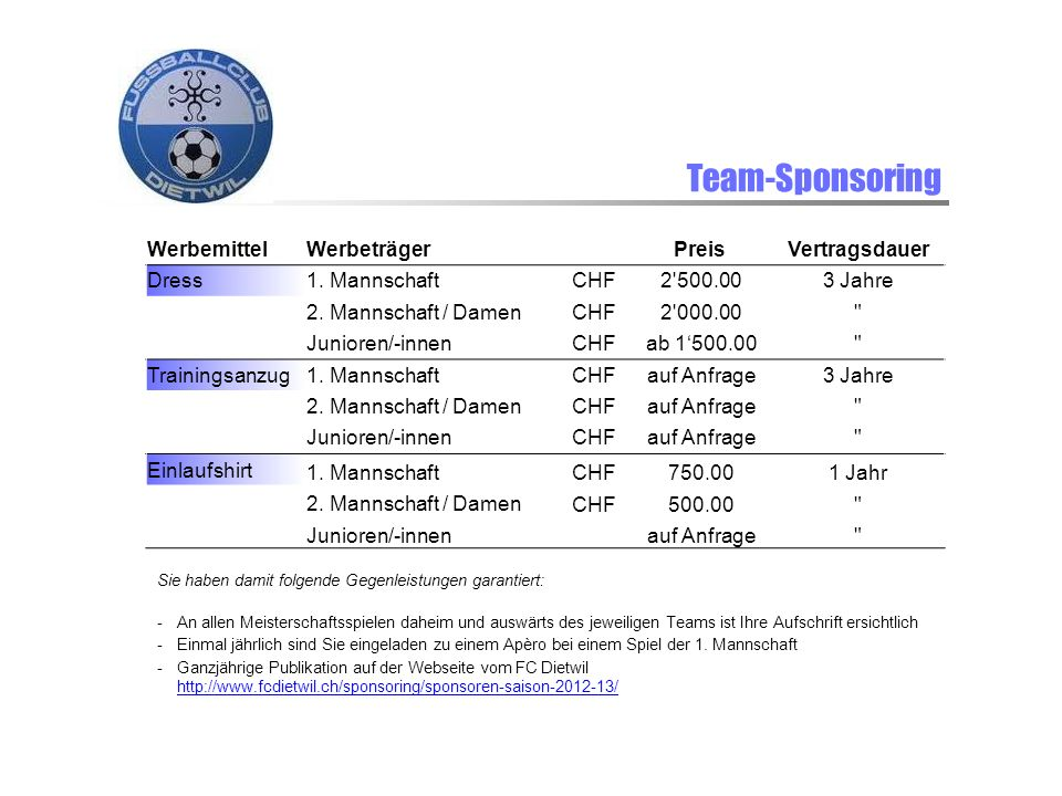 Team-Sponsoring WerbemittelWerbeträgerPreisVertragsdauer Dress1. MannschaftCHF2'500.003 Jahre 2. Mannschaft / DamenCHF2'000.00