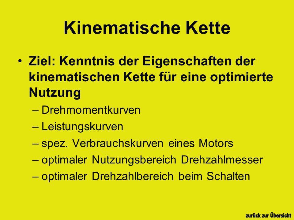 Kinematische Kette Ziel: Kenntnis der Eigenschaften der kinematischen Kette für eine optimierte Nutzung –Drehmomentkurven –Leistungskurven –spez. Verb