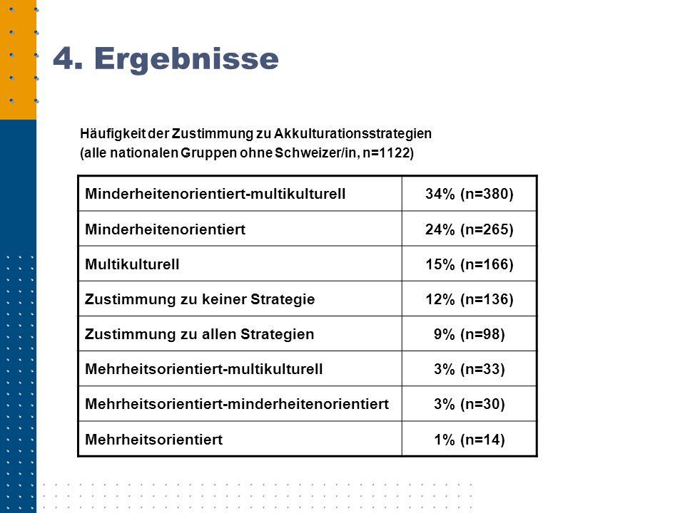 Häufigkeit der Zustimmung zu Akkulturationsstrategien (alle nationalen Gruppen ohne Schweizer/in, n=1122) Minderheitenorientiert-multikulturell34% (n=