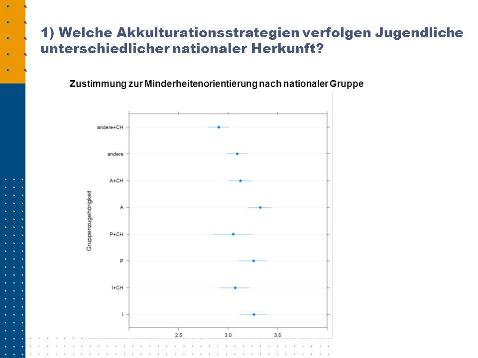 Zustimmung zur Minderheitenorientierung nach nationaler Gruppe 1) Welche Akkulturationsstrategien verfolgen Jugendliche unterschiedlicher nationaler H