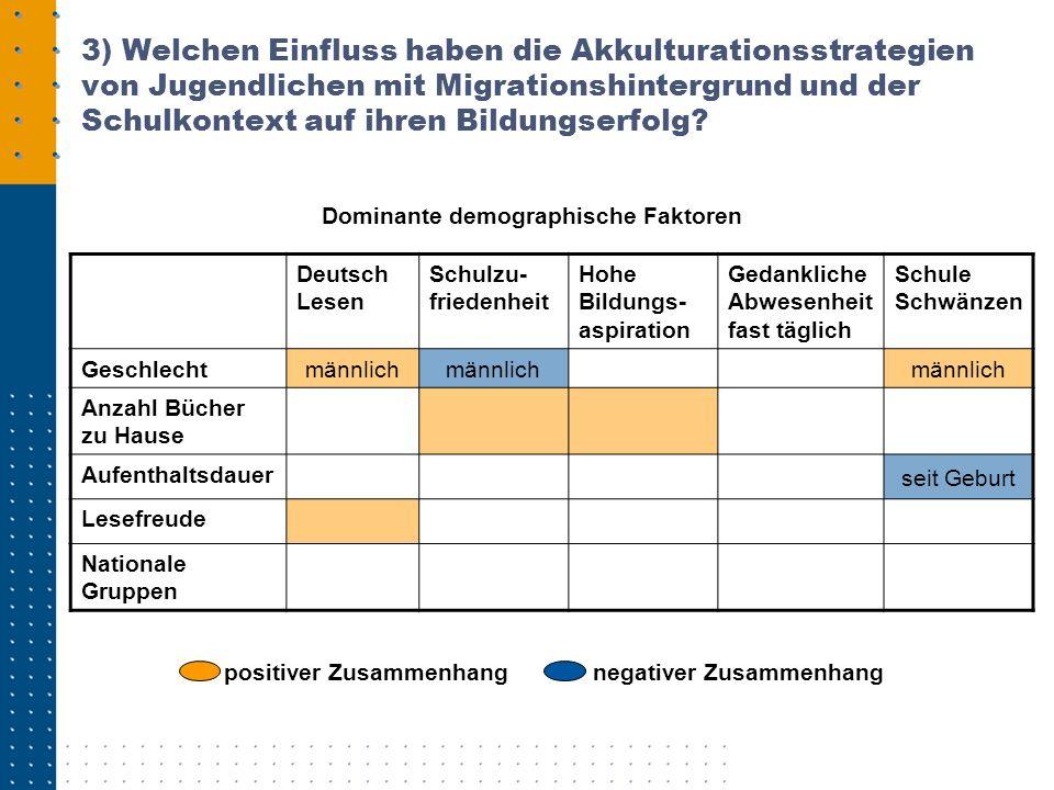 3) Welchen Einfluss haben die Akkulturationsstrategien von Jugendlichen mit Migrationshintergrund und der Schulkontext auf ihren Bildungserfolg? Deuts