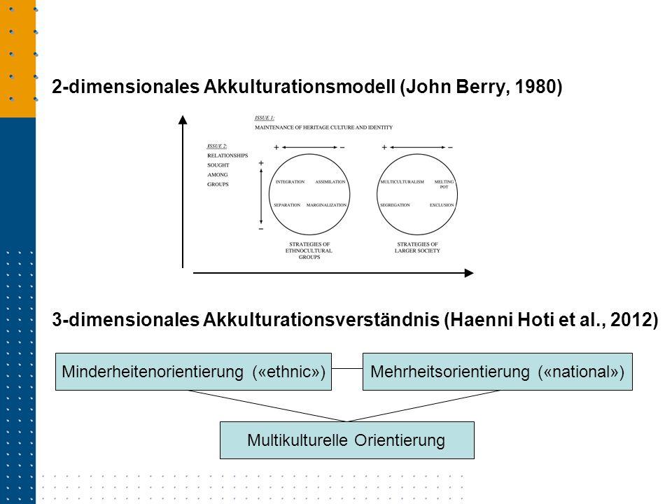 2-dimensionales Akkulturationsmodell (John Berry, 1980) 3-dimensionales Akkulturationsverständnis (Haenni Hoti et al., 2012) Multikulturelle Orientier