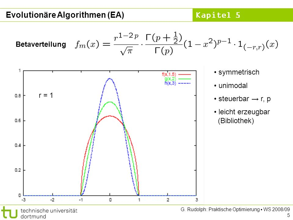 Kapitel 5 G. Rudolph: Praktische Optimierung WS 2008/09 5 Betaverteilung symmetrisch unimodal steuerbar r, p leicht erzeugbar (Bibliothek) r = 1 Evolu