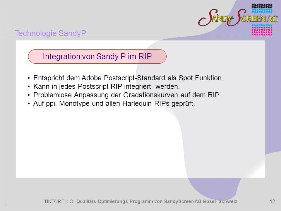 TINTORELLO- Qualitäts Optimierungs Programm von SandyScreen AG Basel- Schweiz Entspricht dem Adobe Postscript-Standard als Spot Funktion. Kann in jede