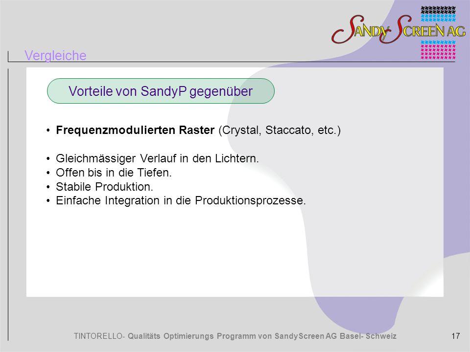TINTORELLO- Qualitäts Optimierungs Programm von SandyScreen AG Basel- Schweiz Vergleiche Vorteile von SandyP gegenüber Frequenzmodulierten Raster (Cry