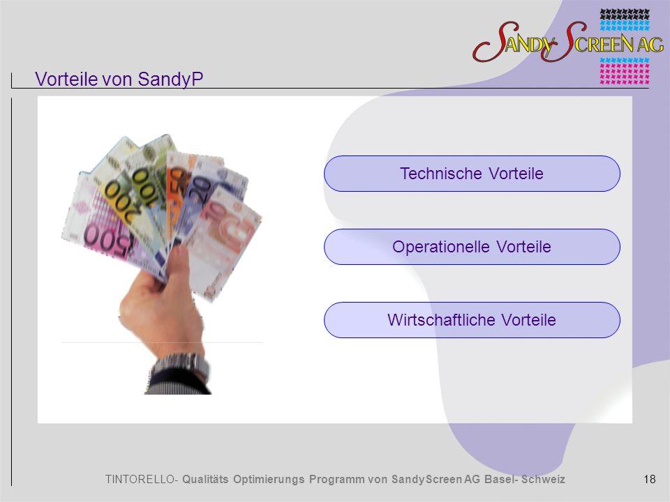 TINTORELLO- Qualitäts Optimierungs Programm von SandyScreen AG Basel- Schweiz Technische Vorteile Operationelle Vorteile Wirtschaftliche Vorteile Vort