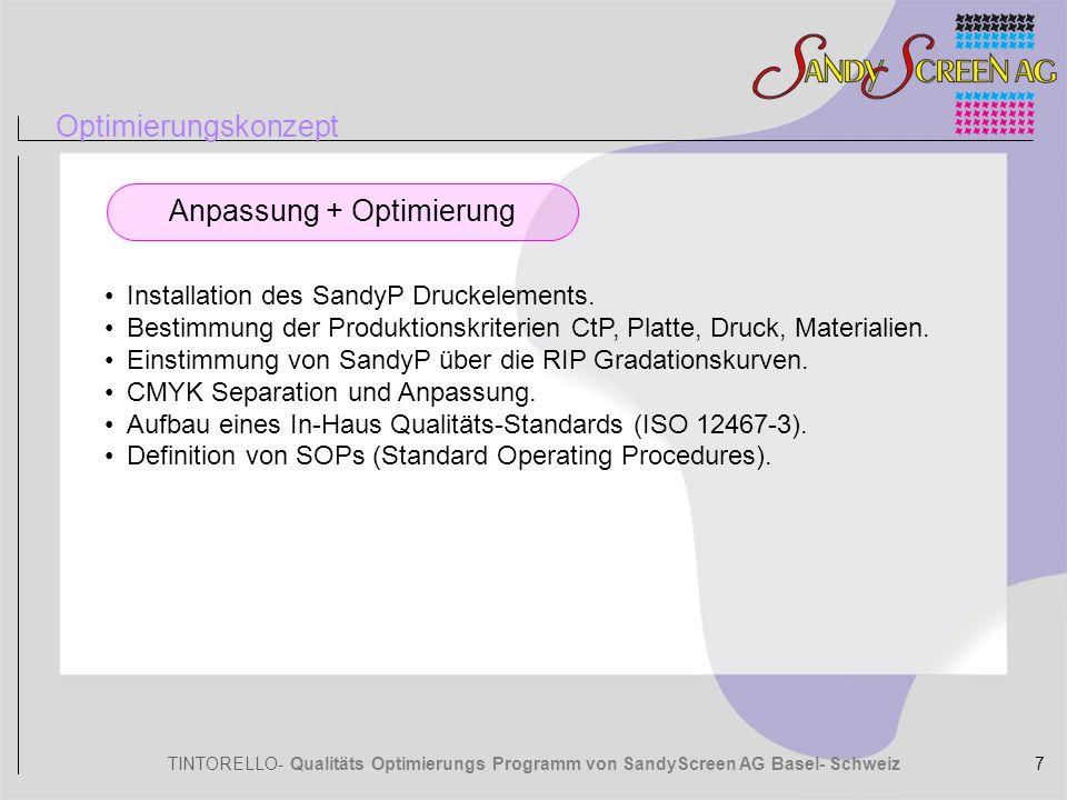 TINTORELLO- Qualitäts Optimierungs Programm von SandyScreen AG Basel- Schweiz Optimierungskonzept Installation des SandyP Druckelements. Bestimmung de