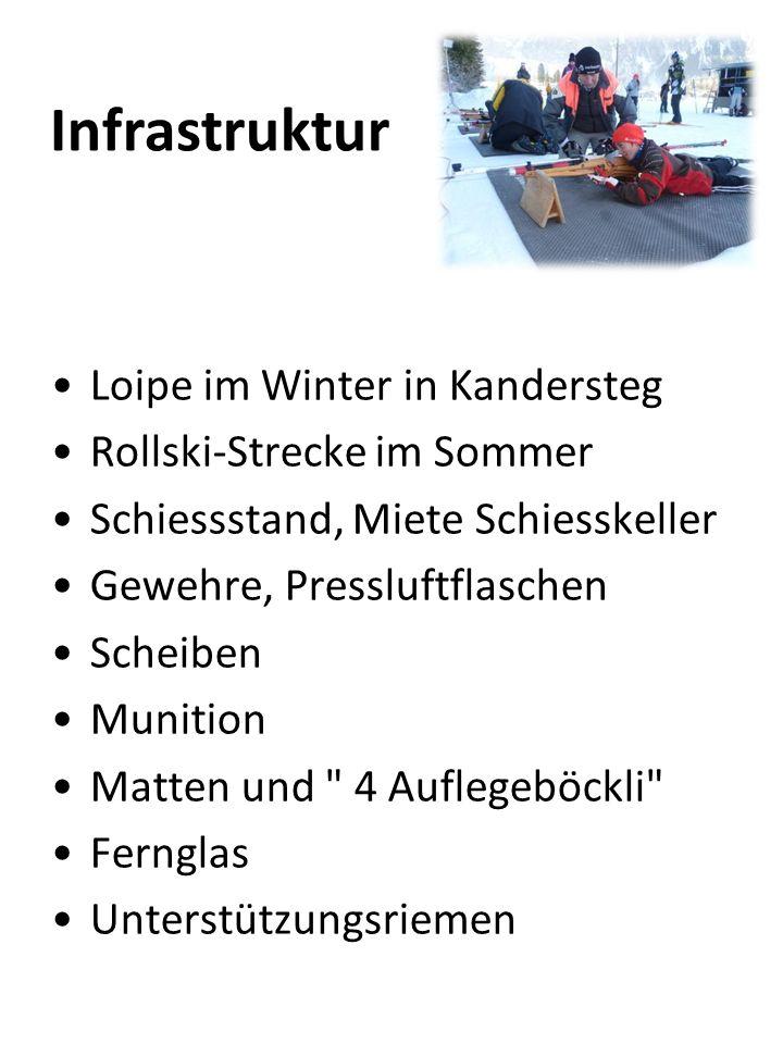 Infrastruktur Loipe im Winter in Kandersteg Rollski-Strecke im Sommer Schiessstand, Miete Schiesskeller Gewehre, Pressluftflaschen Scheiben Munition M