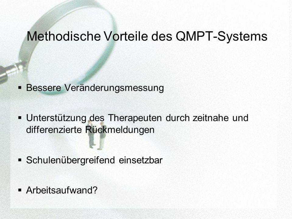 Methodische Vorteile des QMPT-Systems Bessere Veränderungsmessung Unterstützung des Therapeuten durch zeitnahe und differenzierte Rückmeldungen Schulenübergreifend einsetzbar Arbeitsaufwand?