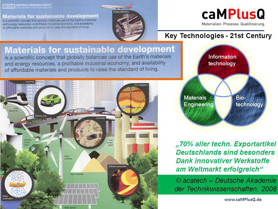 20.02.2014 - Folie 2www.caMPlusQ.de Information technology Materials Engineering Bio- technology Key Technologies - 21st Century © acatech – Deutsche Akademie der Technikwissenschaften, 2008 70% aller techn.