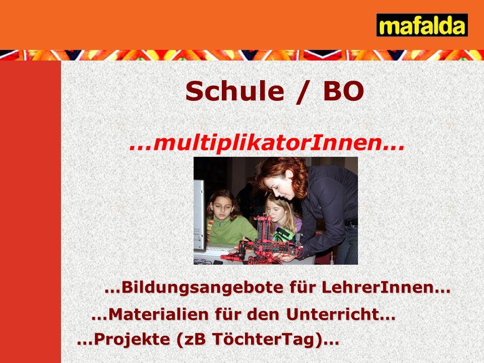 ...multiplikatorInnen... …Bildungsangebote für LehrerInnen… …Materialien für den Unterricht… Schule / BO …Projekte (zB TöchterTag)…