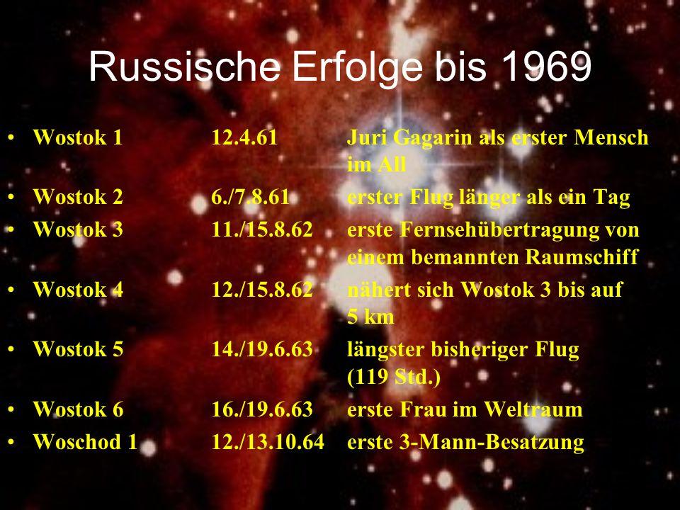 Russische Erfolge bis 1969 Wostok 112.4.61Juri Gagarin als erster Mensch im All Wostok 26./7.8.61erster Flug länger als ein Tag Wostok 311./15.8.62erste Fernsehübertragung von einem bemannten Raumschiff Wostok 412./15.8.62nähert sich Wostok 3 bis auf 5 km Wostok 514./19.6.63längster bisheriger Flug (119 Std.) Wostok 616./19.6.63erste Frau im Weltraum Woschod 112./13.10.64erste 3-Mann-Besatzung