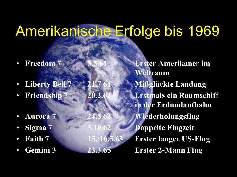 Freedom 75.5.61 Erster Amerikaner im Weltraum Liberty Bell 721.7.61 Mißglückte Landung Friendship 720.2.62 Erstmals ein Raumschiff in der Erdumlaufbahn Aurora 724.5.62 Wiederholungsflug Sigma 73.10.62 Doppelte Flugzeit Faith 715./16.5.63Erster langer US-Flug Gemini 323.3.65Erster 2-Mann Flug Amerikanische Erfolge bis 1969