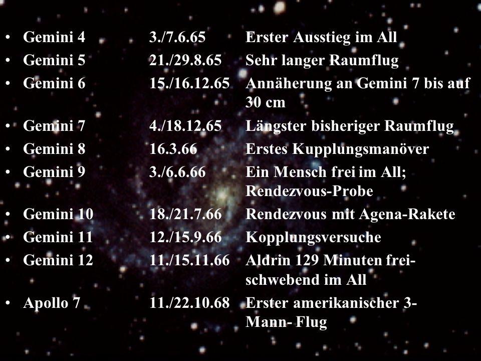 Gemini 43./7.6.65Erster Ausstieg im All Gemini 521./29.8.65Sehr langer Raumflug Gemini 615./16.12.65Annäherung an Gemini 7 bis auf 30 cm Gemini 74./18.12.65 Längster bisheriger Raumflug Gemini 816.3.66 Erstes Kupplungsmanöver Gemini 93./6.6.66 Ein Mensch frei im All; Rendezvous-Probe Gemini 1018./21.7.66 Rendezvous mit Agena-Rakete Gemini 1112./15.9.66 Kopplungsversuche Gemini 1211./15.11.66Aldrin 129 Minuten frei- schwebend im All Apollo 711./22.10.68 Erster amerikanischer 3- Mann- Flug
