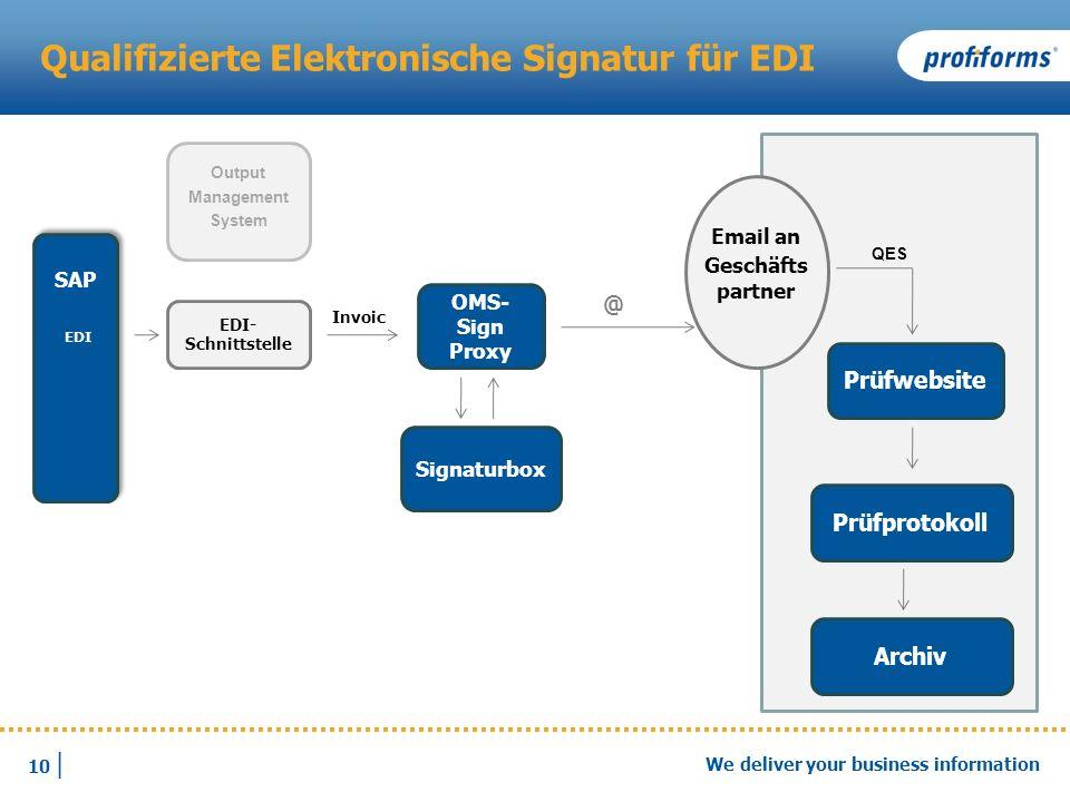 10 | We deliver your business information Qualifizierte Elektronische Signatur für EDI SAP EDI SAP EDI Output Management System Invoic OMS- Sign Proxy