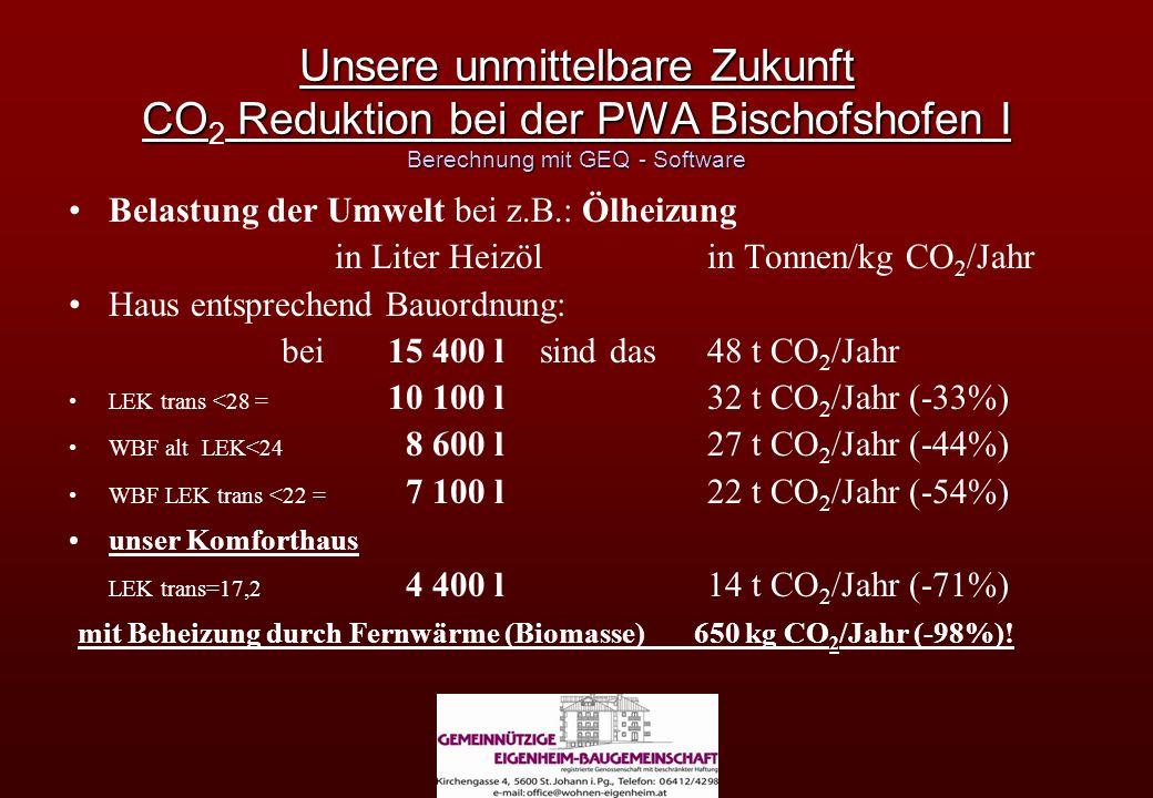 Unsere unmittelbare Zukunft CO Reduktion bei der PWA Bischofshofen I Berechnung mit GEQ - Software Unsere unmittelbare Zukunft CO 2 Reduktion bei der PWA Bischofshofen I Berechnung mit GEQ - Software Belastung der Umwelt bei z.B.: Ölheizung in Liter Heizölin Tonnen/kg CO 2 /Jahr Haus entsprechend Bauordnung: bei 15 400 l sind das48 t CO 2 /Jahr LEK trans <28 = 10 100 l32 t CO 2 /Jahr (-33%) WBF alt LEK<24 8 600 l27 t CO 2 /Jahr (-44%) WBF LEK trans <22 = 7 100 l22 t CO 2 /Jahr (-54%) unser Komforthaus LEK trans=17,2 4 400 l 14 t CO 2 /Jahr (-71%) mit Beheizung durch Fernwärme (Biomasse) 650 kg CO 2 /Jahr (-98%)!