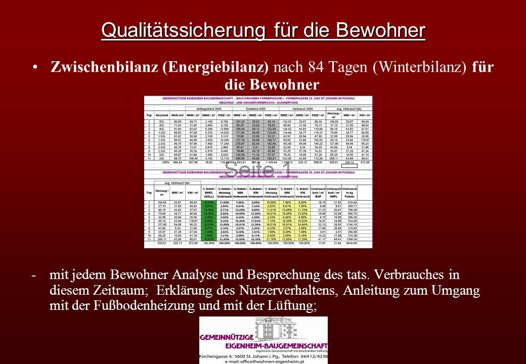 Qualitätssicherung für die Bewohner Zwischenbilanz (Energiebilanz) nach 84 Tagen (Winterbilanz) für die Bewohner -mit jedem Bewohner Analyse und Bespr