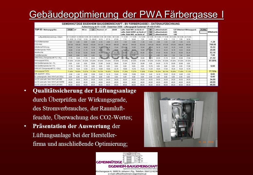 Gebäudeoptimierung der PWA Färbergasse I Qualitätssicherung der Lüftungsanlage durch Überprüfen der Wirkungsgrade, des Stromverbrauches, der Raumluft- feuchte, Überwachung des CO2-Wertes; Präsentation der Auswertung der Lüftungsanlage bei der Hersteller- firma und anschließende Optimierung;