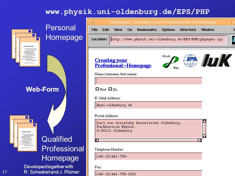 Web-Form Personal Homepage Qualified Professional Homepage www.physik.uni-oldenburg.de/EPS/PHP Developed together with R. Schwänzl and J. Plümer 17Ber
