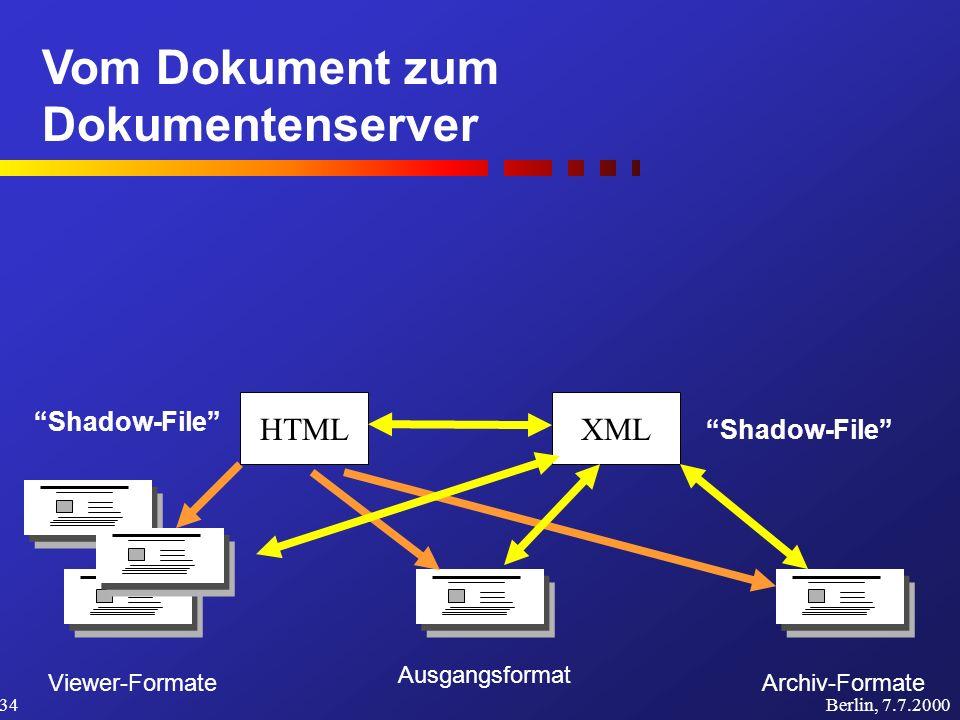 Vom Dokument zum Dokumentenserver Berlin, 7.7.200034 Ausgangsformat Viewer-FormateArchiv-Formate Shadow-File HTMLXML