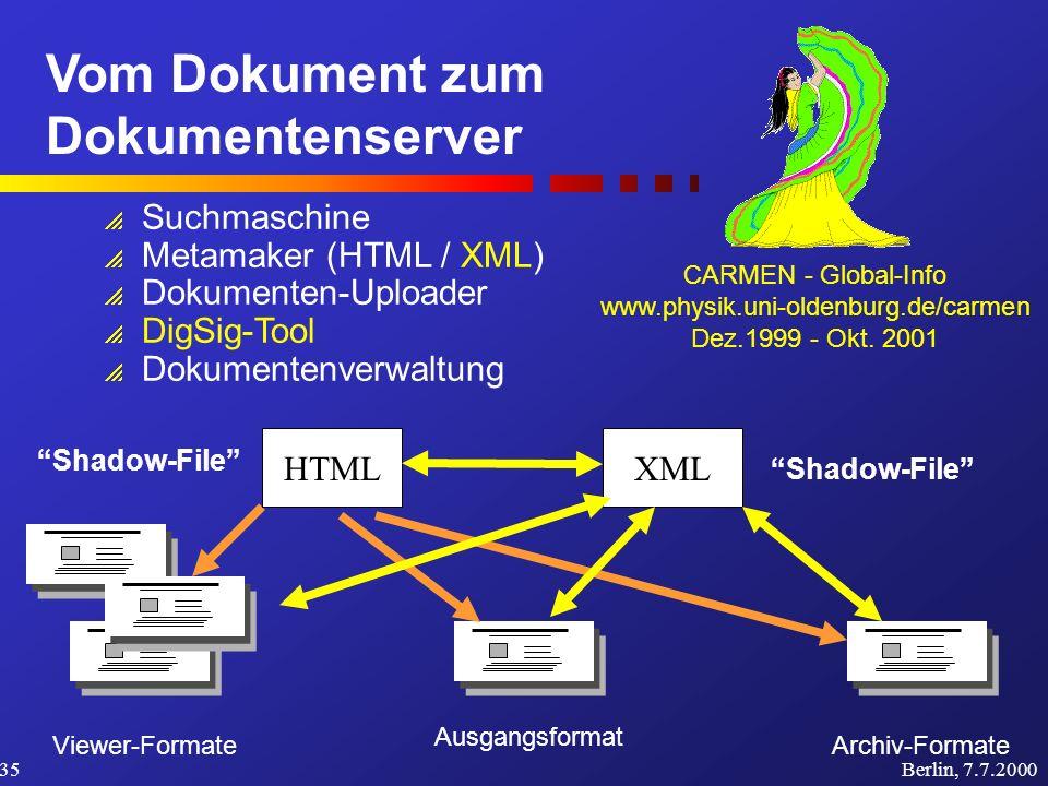 Vom Dokument zum Dokumentenserver Berlin, 7.7.200035 Ausgangsformat Viewer-FormateArchiv-Formate Shadow-File HTMLXML Suchmaschine Metamaker (HTML / XML) Dokumenten-Uploader DigSig-Tool Dokumentenverwaltung CARMEN - Global-Info www.physik.uni-oldenburg.de/carmen Dez.1999 - Okt.